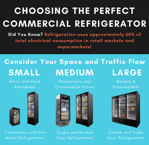Choosing the Perfect Commercial Refrigerator